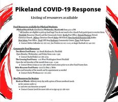 Resources for Pikeland Families